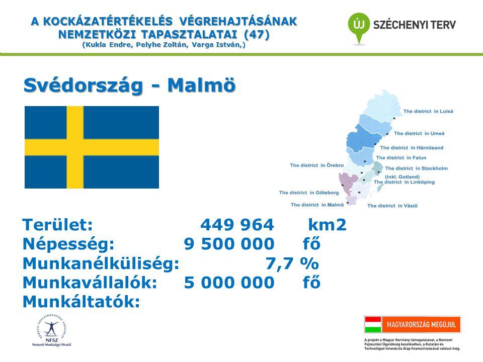 A KOCKÁZATÉRTÉKELÉS VÉGREHAJTÁSÁNAK NEMZETKÖZI TAPASZTALATAI (47) (Kukla Endre, Pelyhe Zoltán, Varga István,) Terület: 449 964 km2 Népesség: 9 500 000 fő Munkanélküliség: 7,7 % Munkavállalók: 5 000 000 fő Munkáltatók: Svédország - Malmö