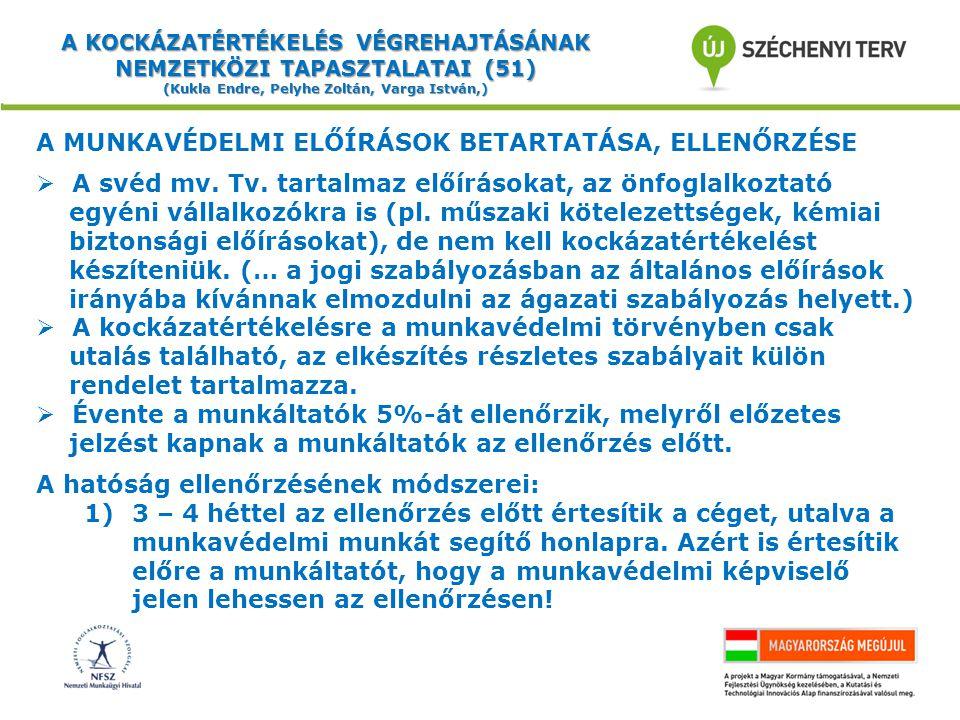 A KOCKÁZATÉRTÉKELÉS VÉGREHAJTÁSÁNAK NEMZETKÖZI TAPASZTALATAI (51) (Kukla Endre, Pelyhe Zoltán, Varga István,) A MUNKAVÉDELMI ELŐÍRÁSOK BETARTATÁSA, ELLENŐRZÉSE  A svéd mv.