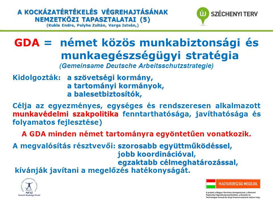A KOCKÁZATÉRTÉKELÉS VÉGREHAJTÁSÁNAK NEMZETKÖZI TAPASZTALATAI (16) (Kukla Endre, Pelyhe Zoltán, Varga István,) BALESETBIZTOSÍTÁSI RENDSZER - 2  1-10 fő esetén kétévente kötelező a VAEB központok helyszíni ellenőrzése.