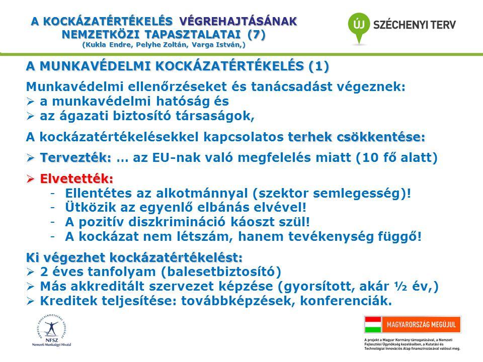 A KOCKÁZATÉRTÉKELÉS VÉGREHAJTÁSÁNAK NEMZETKÖZI TAPASZTALATAI (18) (Kukla Endre, Pelyhe Zoltán, Varga István,) A MUNKAVÉDELMI KOCKÁZATÉRTÉKELÉS - 2 A kockázatértékelés internetes segítő honlapját a munkáltatók 50%-a már felkereste.
