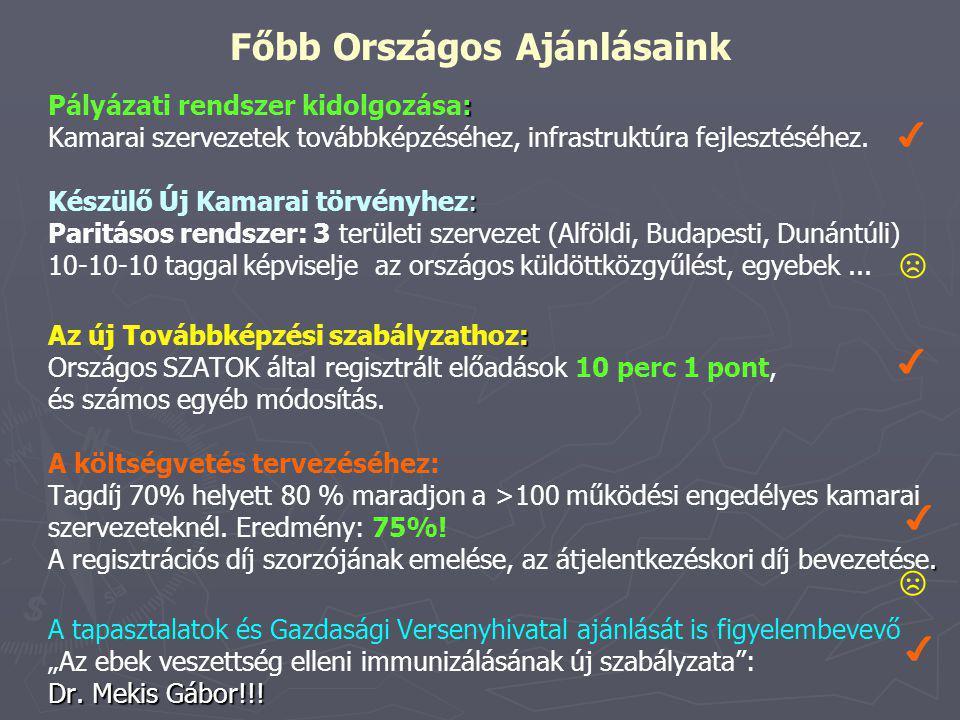: : :. Dr. Mekis Gábor!!.