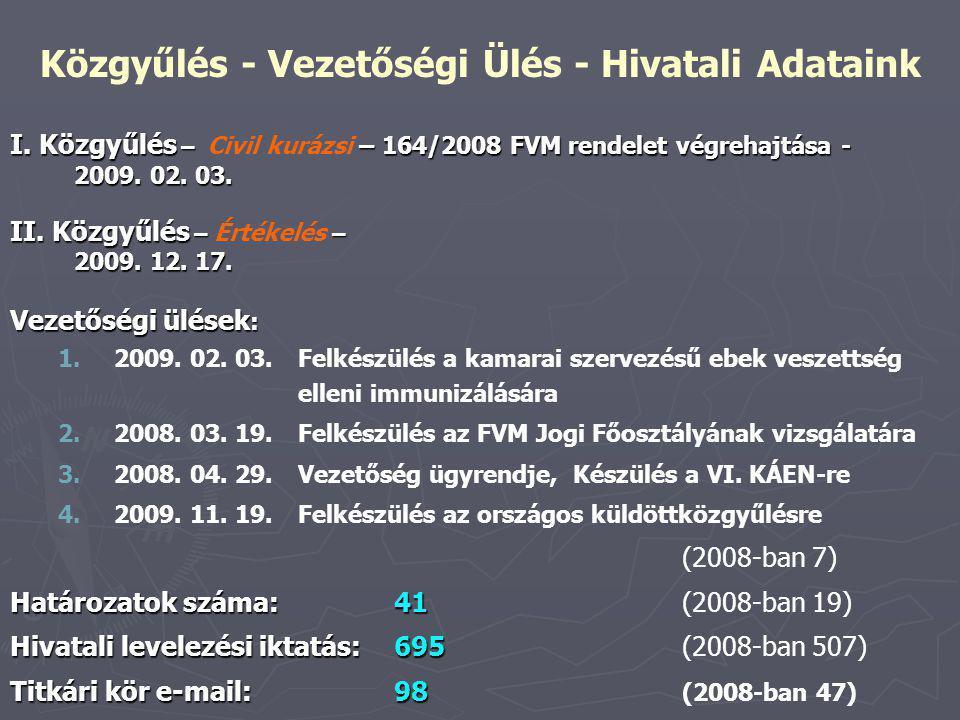 I. Közgyűlés – – 164/2008 FVM rendelet végrehajtása - I.