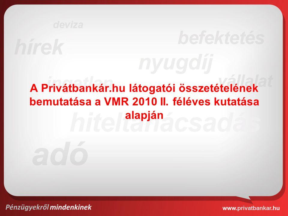 A Privátbankár.hu látogatói összetételének bemutatása a VMR 2010 II. féléves kutatása alapján
