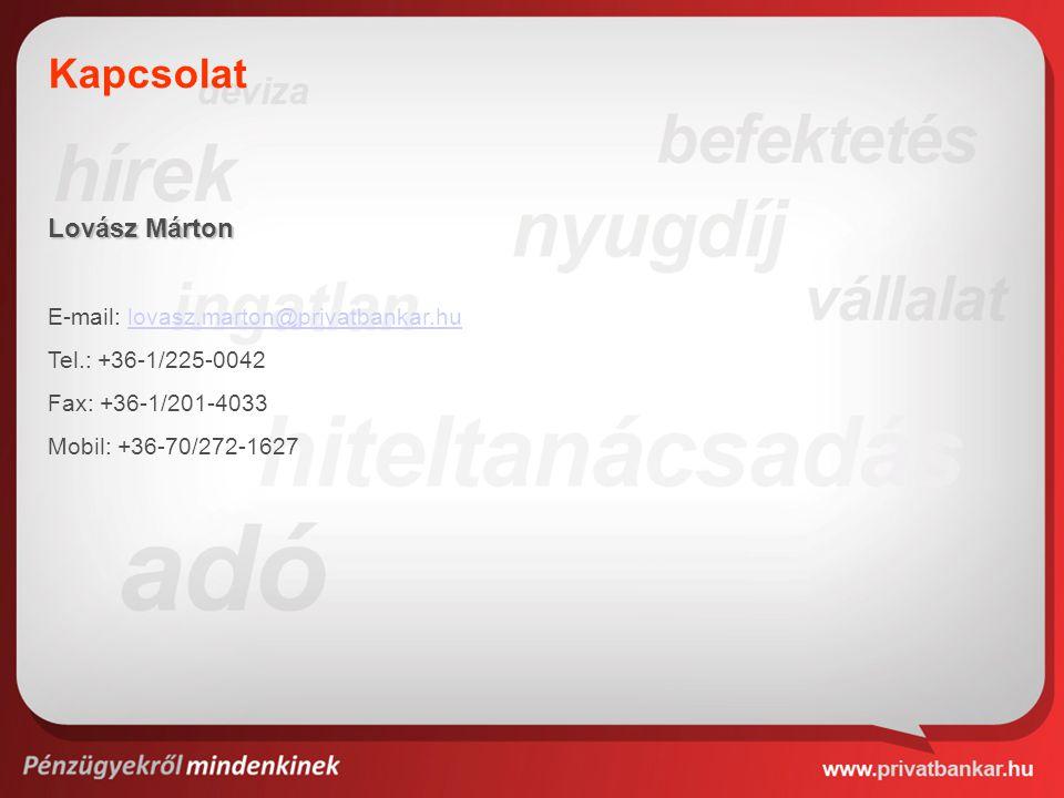 Kapcsolat Lovász Márton E-mail: lovasz.marton@privatbankar.hulovasz.marton@privatbankar.hu Tel.: +36-1/225-0042 Fax: +36-1/201-4033 Mobil: +36-70/272-1627