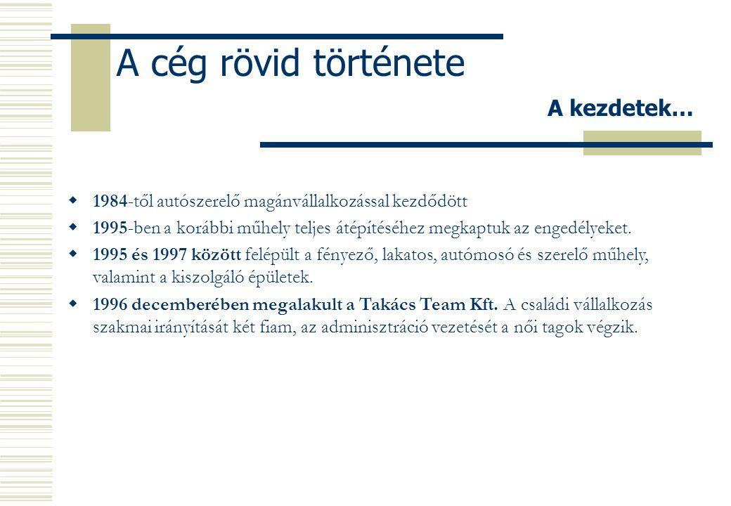 A cég rövid története  1996-1997-ig építkezés.