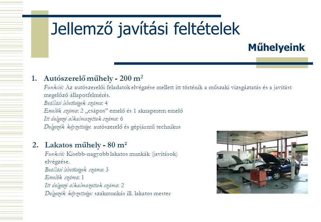 Jellemző javítási feltételek 3.Fényező műhely - 100 m² (+ fényező kamra és a keverő helyiség) Funkció: Két részből áll: előkészítő és fényező kamra Beállási lehetőségek száma: 4 Emelők száma: 0 Itt dolgozó alkalmazottak száma: 1 Dolgozók képzettsége: fényező mester 4.Futómű állító műhely - 30 m² Funkció: beállítások és kisebb-nagyobb futómű javítási feladatok Beállási lehetőségek száma: 1 Emelők száma: 1 (négyoszlopos) Itt dolgozó alkalmazottak száma: 1 Dolgozók képzettsége: technikus Műhelyeink