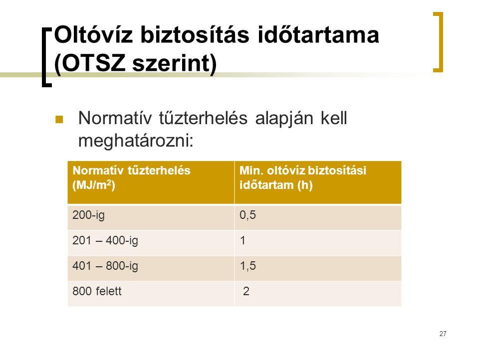 Oltóvíz biztosítás időtartama (OTSZ szerint)  Normatív tűzterhelés alapján kell meghatározni: 27 Normatív tűzterhelés (MJ/m 2 ) Min. oltóvíz biztosít