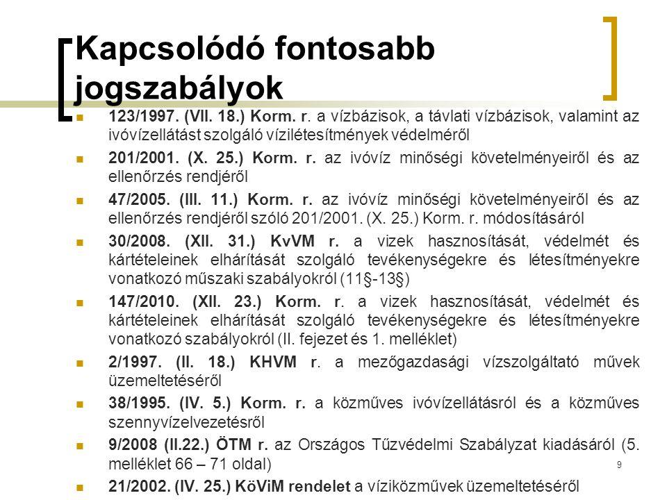 Tűzcsapon biztosítandó nyomás OTSZ szerint 30 Min.