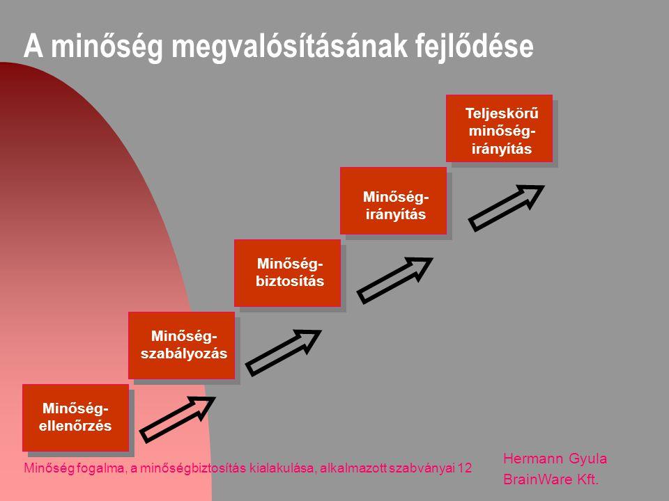 A minőség megvalósításának fejlődése Hermann Gyula BrainWare Kft. Minőség fogalma, a minőségbiztosítás kialakulása, alkalmazott szabványai 12 Minőség-