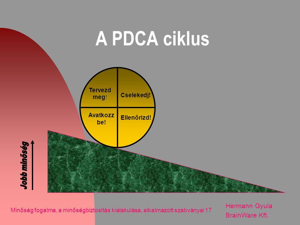 A PDCA ciklus Hermann Gyula BrainWare Kft. Minőség fogalma, a minőségbiztosítás kialakulása, alkalmazott szabványai 17 Tervezd meg ! Cselekedj! Ellenő