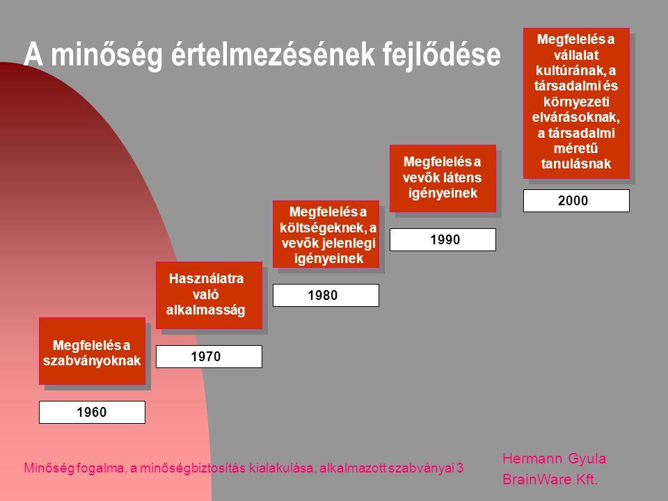 A minőség értelmezésének fejlődése Hermann Gyula BrainWare Kft. Minőség fogalma, a minőségbiztosítás kialakulása, alkalmazott szabványai 3 1960 Megfel