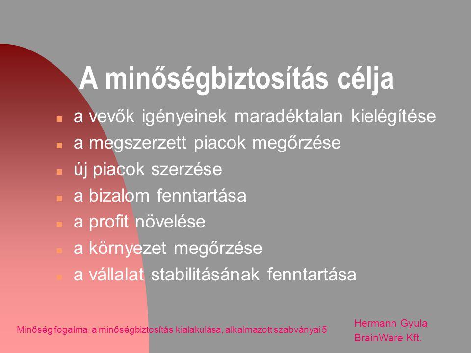 A minőséghurok Hermann Gyula BrainWare Kft.