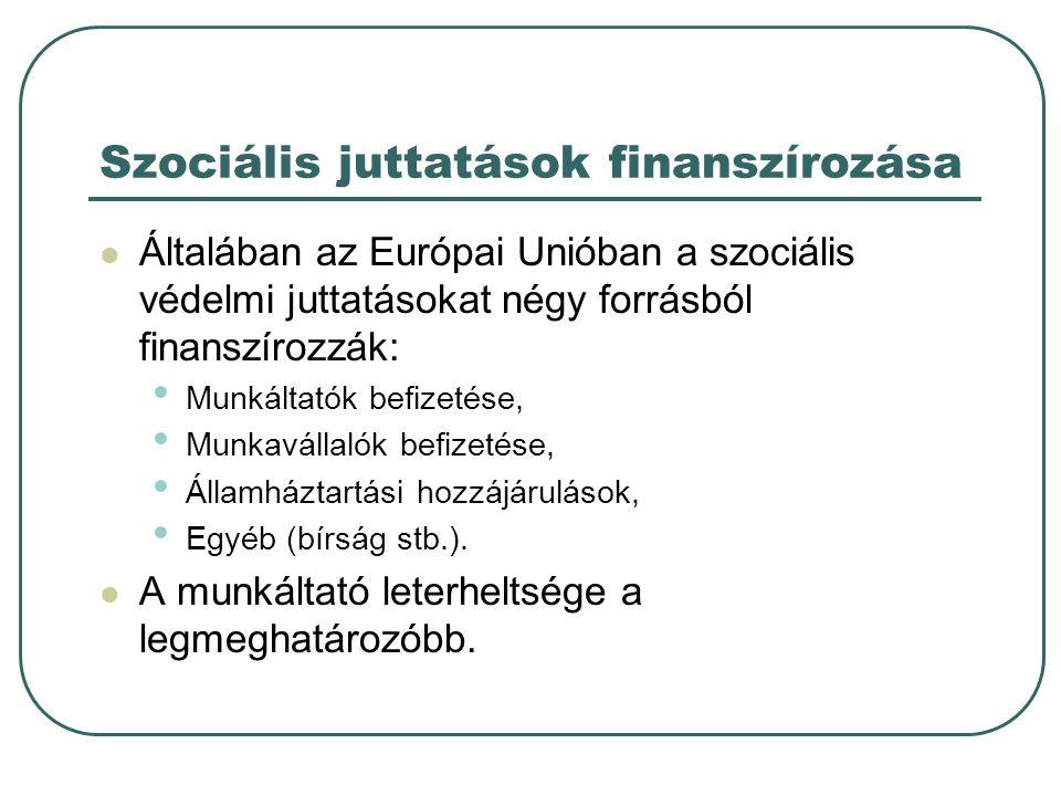Szociális juttatások finanszírozása  Általában az Európai Unióban a szociális védelmi juttatásokat négy forrásból finanszírozzák: • Munkáltatók befiz