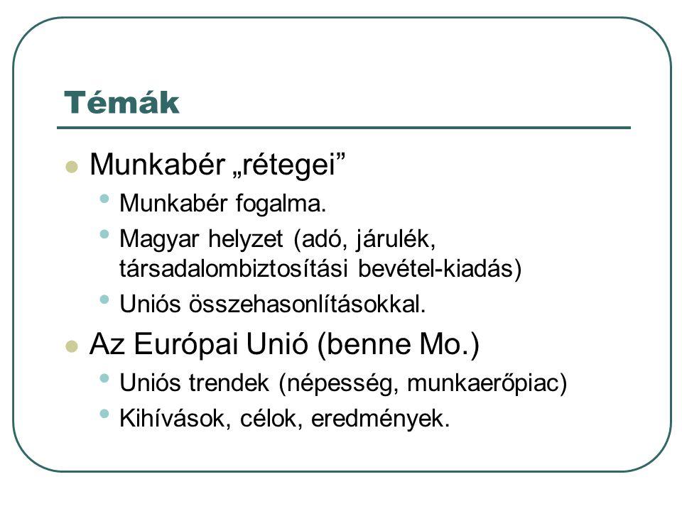 """Témák  Munkabér """"rétegei"""" • Munkabér fogalma. • Magyar helyzet (adó, járulék, társadalombiztosítási bevétel-kiadás) • Uniós összehasonlításokkal.  A"""