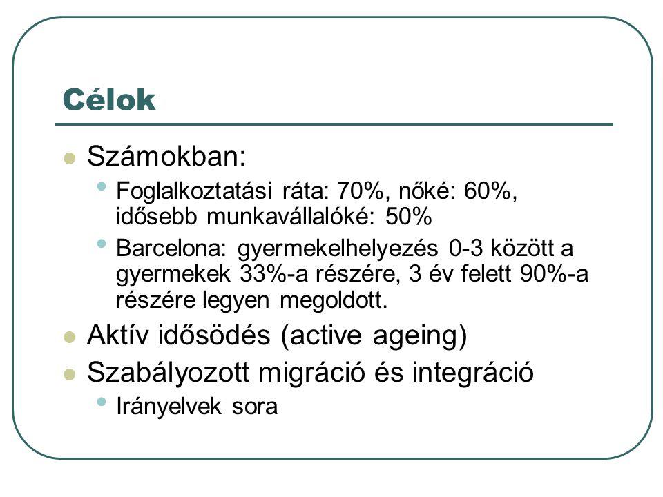 Célok  Számokban: • Foglalkoztatási ráta: 70%, nőké: 60%, idősebb munkavállalóké: 50% • Barcelona: gyermekelhelyezés 0-3 között a gyermekek 33%-a rés