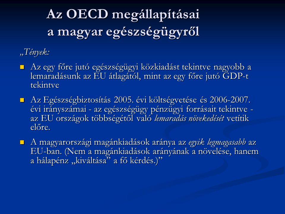 """Az OECD megállapításai a magyar egészségügyről """"Tények:  Az egy főre jutó egészségügyi közkiadást tekintve nagyobb a lemaradásunk az EU átlagától, mint az egy főre jutó GDP-t tekintve  Az Egészségbiztosítás 2005."""