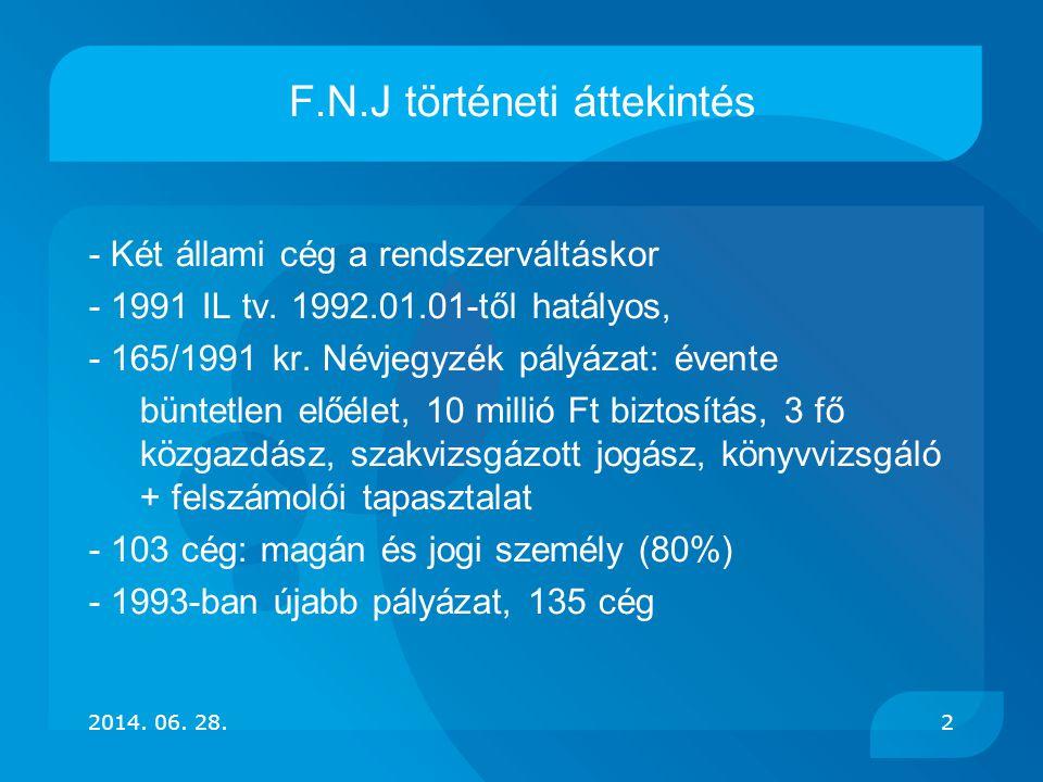 F.N.J történeti áttekintés - Két állami cég a rendszerváltáskor - 1991 IL tv. 1992.01.01-től hatályos, - 165/1991 kr. Névjegyzék pályázat: évente bünt