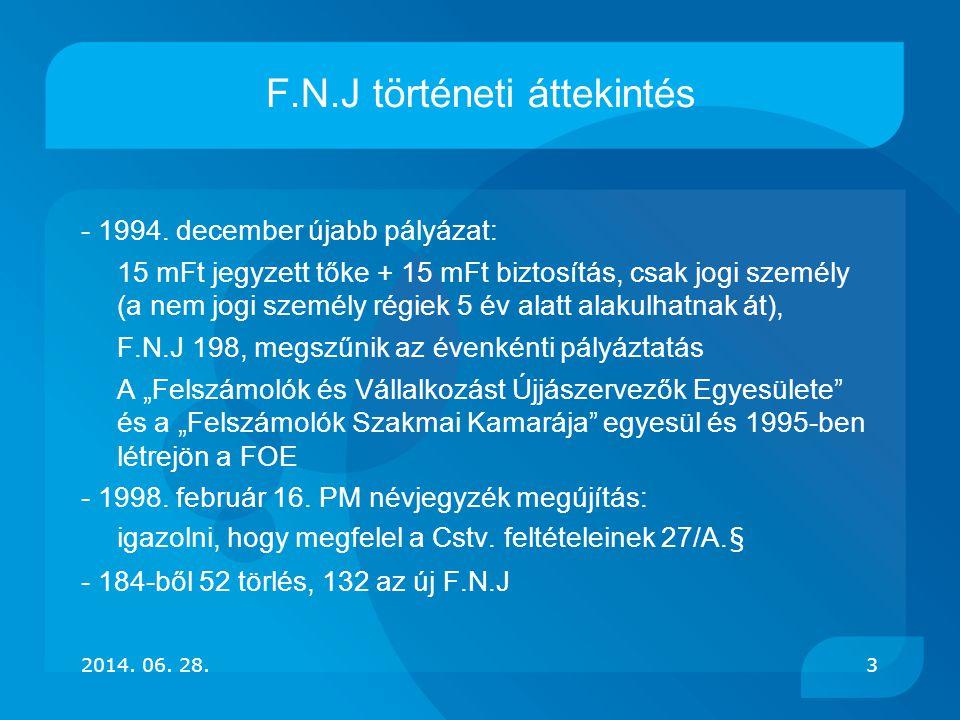 F.N.J történeti áttekintés - 1994. december újabb pályázat: 15 mFt jegyzett tőke + 15 mFt biztosítás, csak jogi személy (a nem jogi személy régiek 5 é