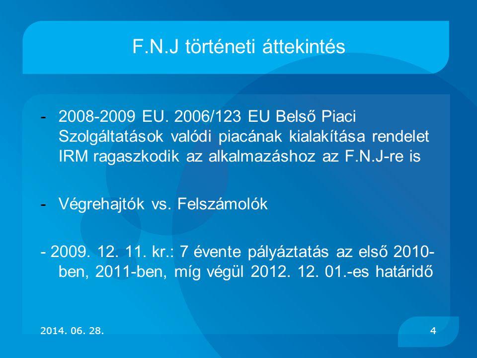 F.N.J történeti áttekintés -2008-2009 EU. 2006/123 EU Belső Piaci Szolgáltatások valódi piacának kialakítása rendelet IRM ragaszkodik az alkalmazáshoz