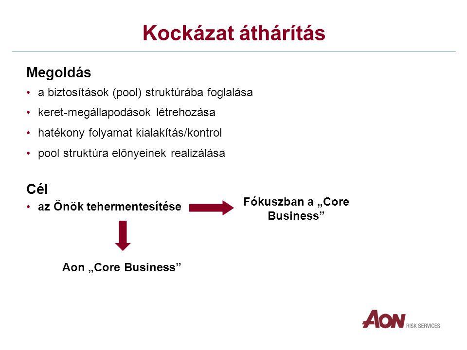 """Kockázat áthárítás Megoldás •a biztosítások (pool) struktúrába foglalása •keret-megállapodások létrehozása •hatékony folyamat kialakítás/kontrol •pool struktúra előnyeinek realizálása Cél •az Önök tehermentesítése Fókuszban a """"Core Business Aon """"Core Business"""