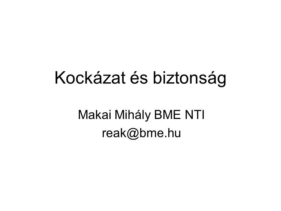 Kockázat és biztonság Makai Mihály BME NTI reak@bme.hu