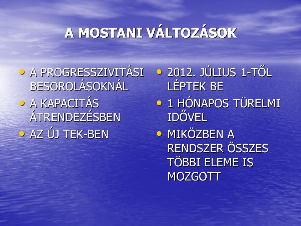 A MOSTANI VÁLTOZÁSOK • A PROGRESSZIVITÁSI BESOROLÁSOKNÁL • A KAPACITÁS ÁTRENDEZÉSBEN • AZ ÚJ TEK-BEN • 2012.