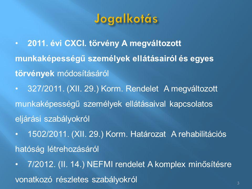 3 •2011. évi CXCI.