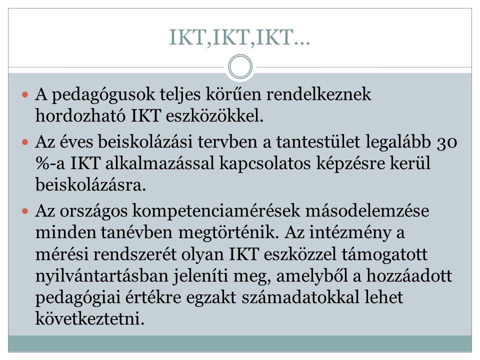 IKT,IKT,IKT…  A pedagógusok teljes körűen rendelkeznek hordozható IKT eszközökkel.  Az éves beiskolázási tervben a tantestület legalább 30 %-a IKT a