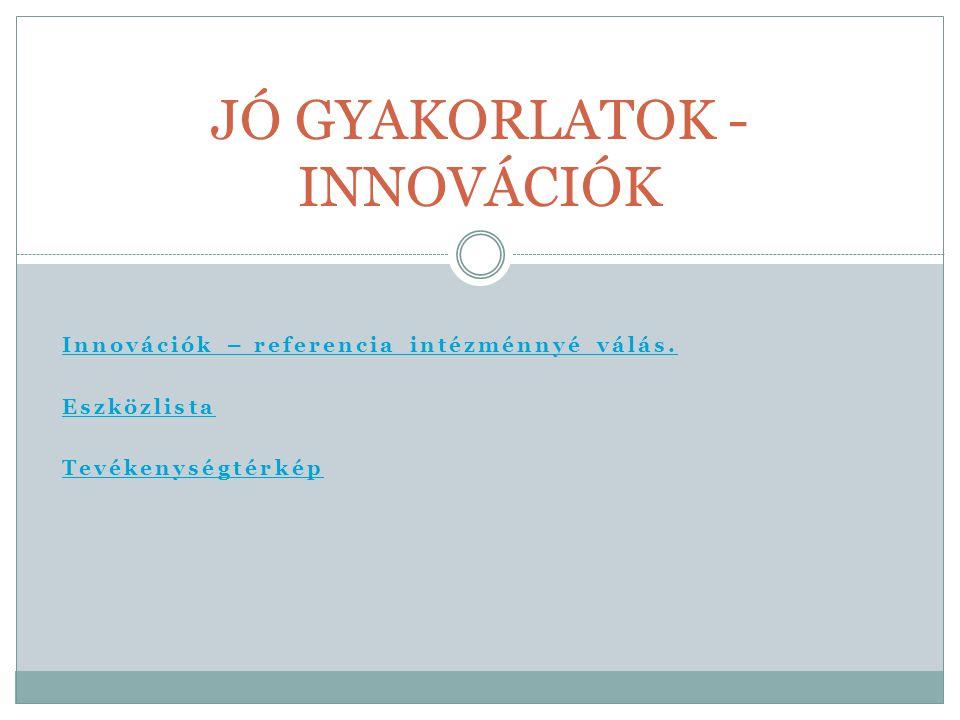 Innovációk – referencia intézménnyé válás. Eszközlista Tevékenységtérkép JÓ GYAKORLATOK - INNOVÁCIÓK