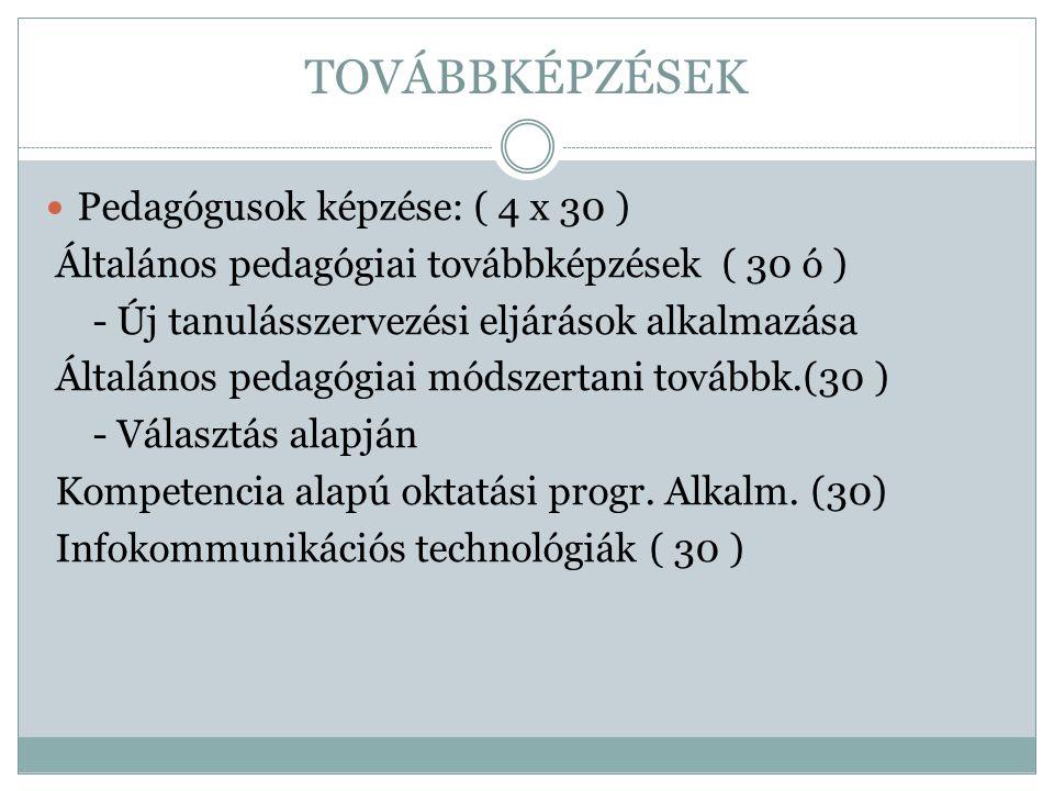 TOVÁBBKÉPZÉSEK  Pedagógusok képzése: ( 4 x 30 ) Általános pedagógiai továbbképzések ( 30 ó ) - Új tanulásszervezési eljárások alkalmazása Általános p