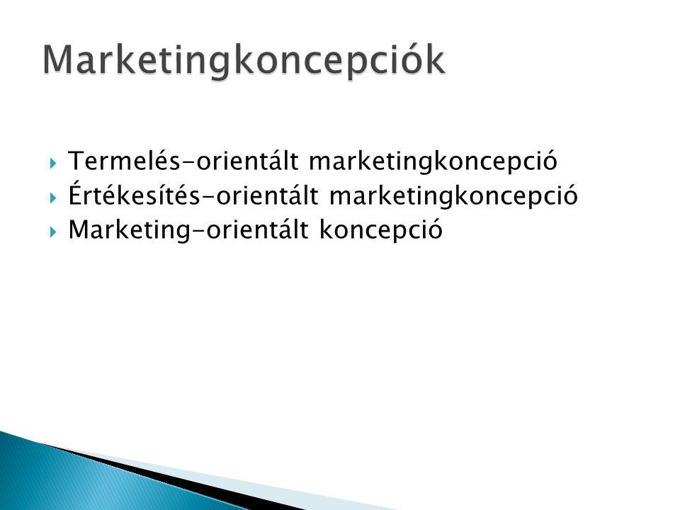  Termelés-orientált marketingkoncepció  Értékesítés-orientált marketingkoncepció  Marketing-orientált koncepció