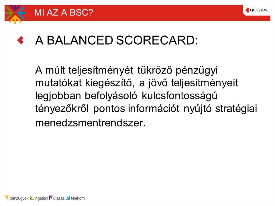 MI AZ A BSC? A BALANCED SCORECARD: A múlt teljesítményét tükröző pénzügyi mutatókat kiegészítő, a jövő teljesítményeit legjobban befolyásoló kulcsfont