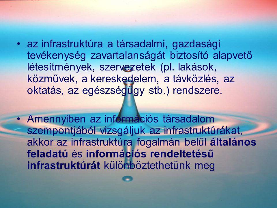 •az infrastruktúra a társadalmi, gazdasági tevékenység zavartalanságát biztosító alapvető létesítmények, szervezetek (pl. lakások, közművek, a kereske