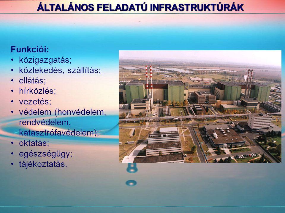 A tett intézkedések •Polgári Védelem •Kórházak Egészségügyi alapellátás •FKRMSZ •Városgazda Kht.