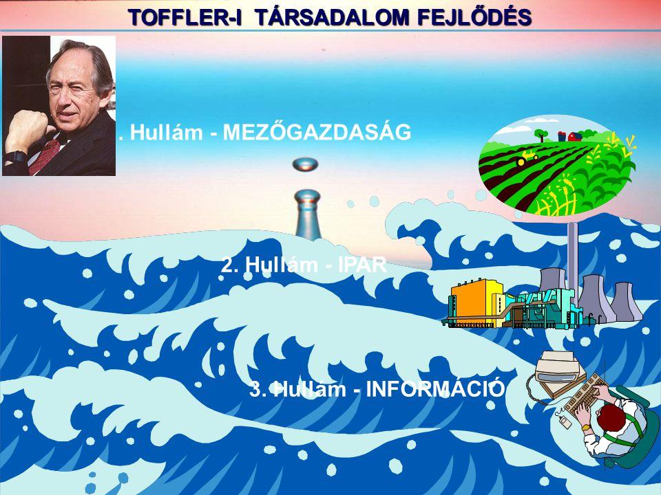 Polgári Védelem •A polgármester úr intézkedése alapján a PV kirendeltség az ÁNTSZ határozat alapján felmérte a az ÁNTSZ ivóvíz norma és a területen élő lakossági nyilvántartás alapján az alapvető ivóvíz szükségletett •Felmérte a rendelkezésre álló kapacitásokat (ivóvíz, töltő és szállító kapacitás, lakossági tájékoztató) •Javaslatot tett a polgármester felé a feladat végrehajtására