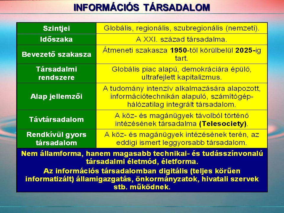 """Kritikus Infrastruktúra NATO CPC (Polgári Védelmi Bizottság) """"Azok a létesítmények, szolgáltatások és információs rendszerek, amelyek olyan létfontosságúak a nemzetek számára, hogy működésképtelenné válásuknak vagy megsemmisülésüknek gyengítő hatása lenne a nemzet biztonságára, a nemzetgazdaságra, a közegészségre és közbiztonságra és a kormány hatékony működésére."""