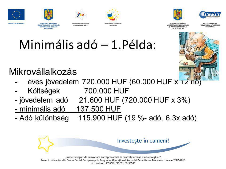 Minimális adó – 1.Példa: Mikrovállalkozás -éves jövedelem 720.000 HUF (60.000 HUF x 12 hó) -Költségek 700.000 HUF - jövedelem adó 21.600 HUF (720.000