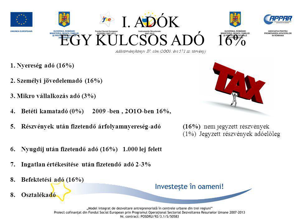 I. ADÓK EGY KULCSOS ADÓ 16% Adótörvénykönyv IV. cím (2OO3. évi 571 sz. törvény) 1. Nyereség adó (16%) 2. Személyi jövedelemadó (16%) 3. Mikro vállalk
