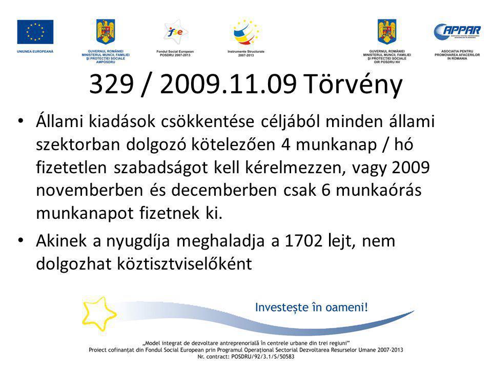 329 / 2009.11.09 Törvény • Állami kiadások csökkentése céljából minden állami szektorban dolgozó kötelezően 4 munkanap / hó fizetetlen szabadságot kel