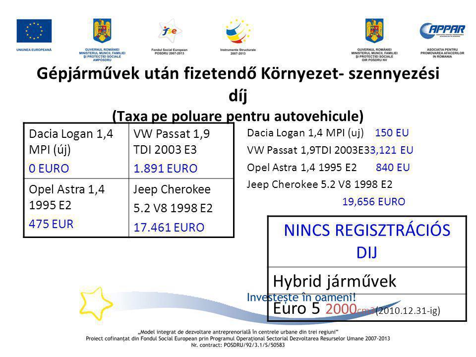Gépjárművek után fizetendő Környezet- szennyezési díj (Taxa pe poluare pentru autovehicule) Dacia Logan 1,4 MPI (uj) 150 EU VW Passat 1,9TDI 2003E33,1