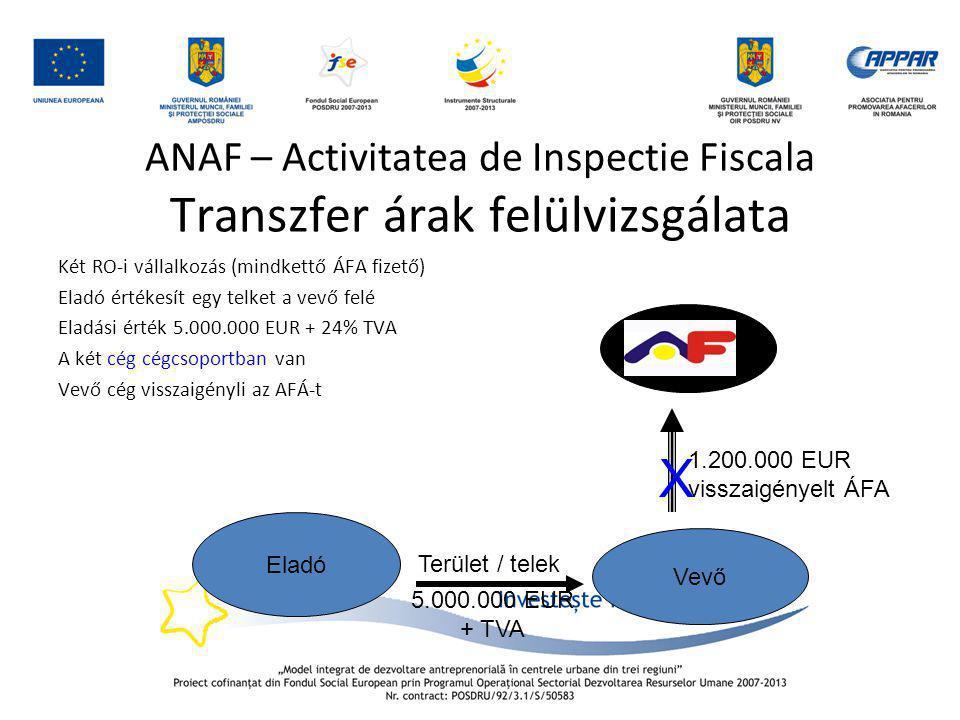 ANAF – Activitatea de Inspectie Fiscala Transzfer árak felülvizsgálata Két RO-i vállalkozás (mindkettő ÁFA fizető) Eladó értékesít egy telket a vevő f