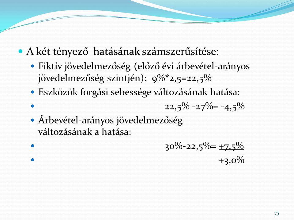  A két tényező hatásának számszerűsítése:  Fiktív jövedelmezőség (előző évi árbevétel-arányos jövedelmezőség szintjén): 9%*2,5=22,5%  Eszközök forgási sebessége változásának hatása:  22,5% -27%= -4,5%  Árbevétel-arányos jövedelmezőség változásának a hatása:  30%-22,5%= +7,5%  +3,0% 75