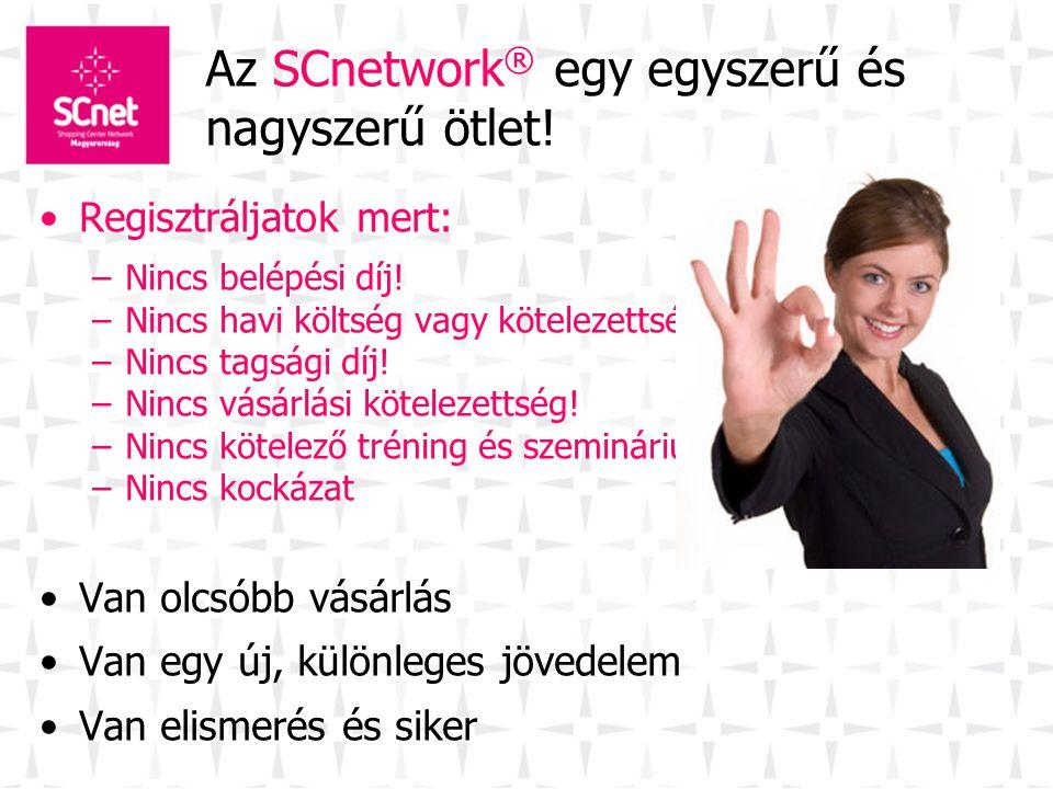 Razvoj SCNet ® -a www.scnetsrbija.com www.scnetromania.com www.scnetmakedonija.com www.scnetnl.com www.scnetrussia.com www.scnetbih.com www.scnethu.co