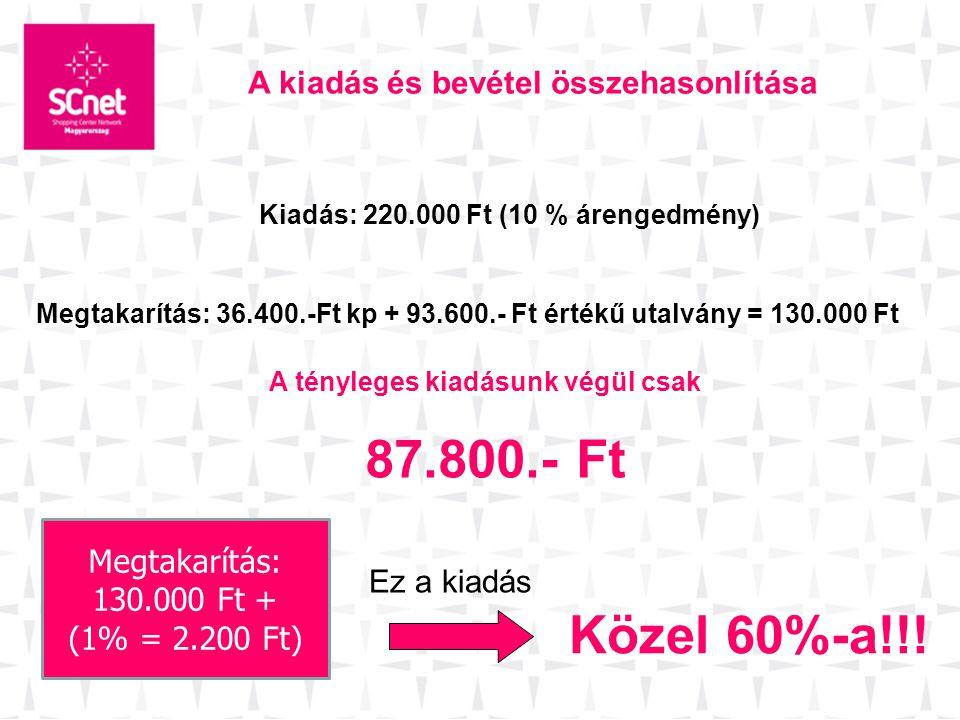 Miért érdemes mindig SCnet ® Termékpartnereknél vásárolni? Árengedmény (10%): 22.000 Ft amelyből: 1% azonnali visszatérítés Neked: 2.200 Ft 0,5% vissz