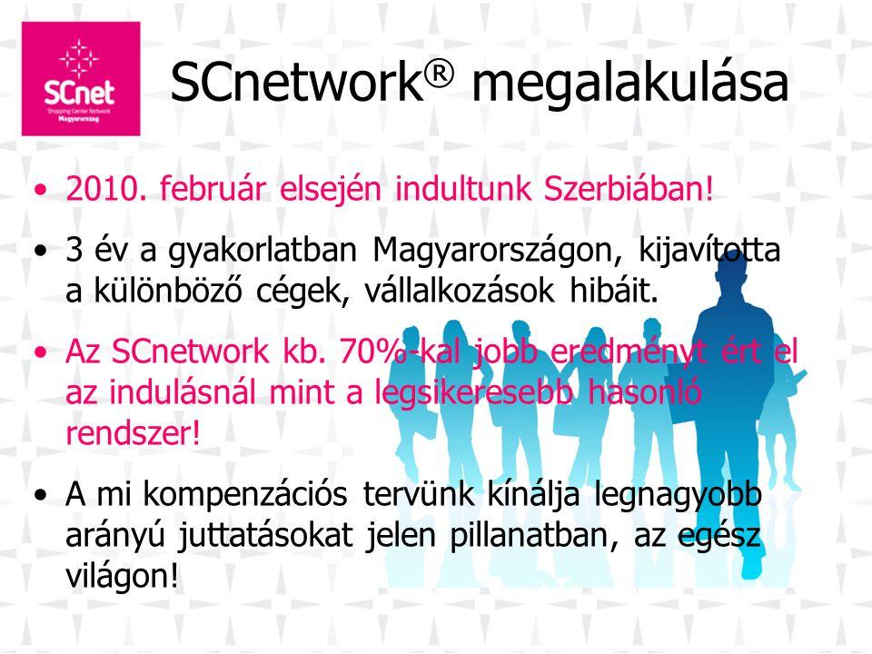 SCnetwork® Magyarország Kft. •E-mail: iroda@scnethu.com iroda@scnethu.com •Cim: www.scnethu.com Bank: CIB bank Adosz: 23276107-2-13, CJSz: 13-09-14558