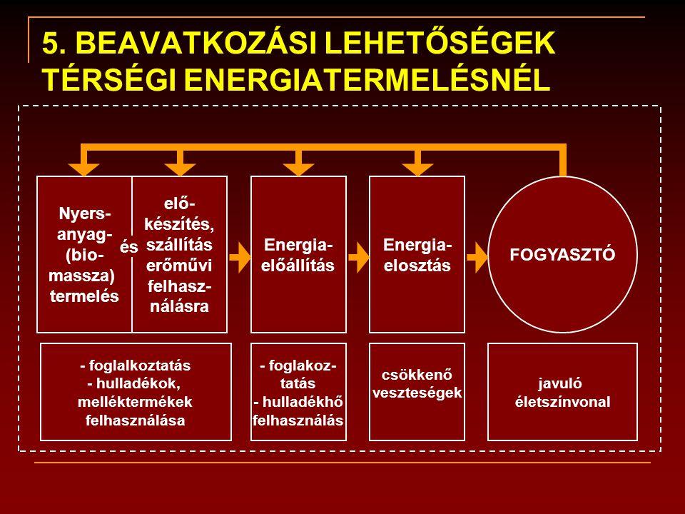 5. BEAVATKOZÁSI LEHETŐSÉGEK TÉRSÉGI ENERGIATERMELÉSNÉL FOGYASZTÓ Nyers- anyag- (bio- massza) termelés elő- készítés, szállítás erőművi felhasz- nálásr