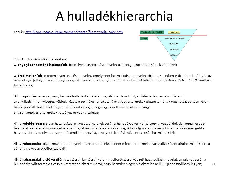 A hulladékhierarchia Forrás: http://ec.europa.eu/environment/waste/framework/index.htmhttp://ec.europa.eu/environment/waste/framework/index.htm 2. § (