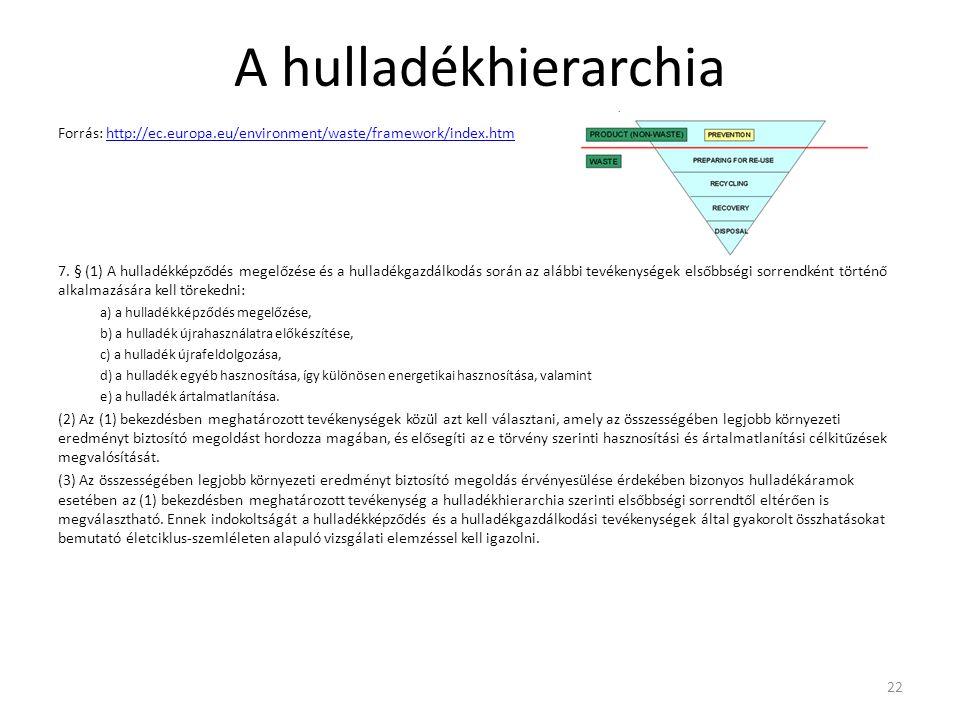 A hulladékhierarchia Forrás: http://ec.europa.eu/environment/waste/framework/index.htmhttp://ec.europa.eu/environment/waste/framework/index.htm 7. § (