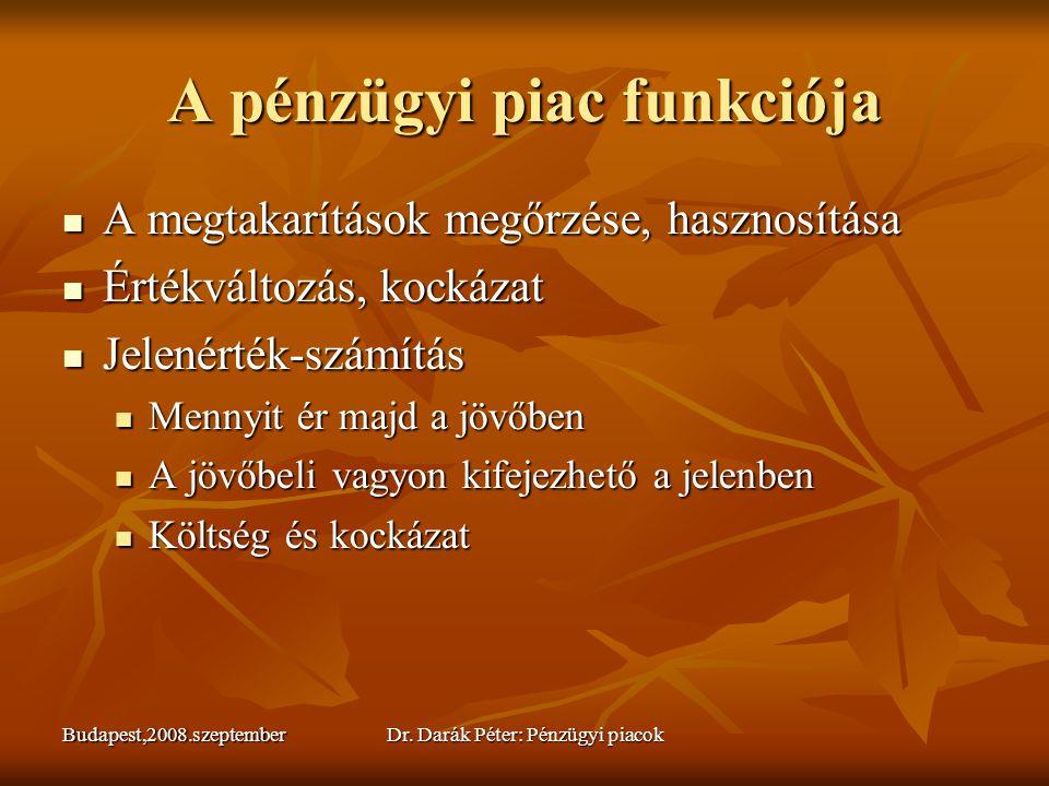 Budapest,2008.szeptemberDr. Darák Péter: Pénzügyi piacok A pénzügyi piac funkciója  A megtakarítások megőrzése, hasznosítása  Értékváltozás, kockáza