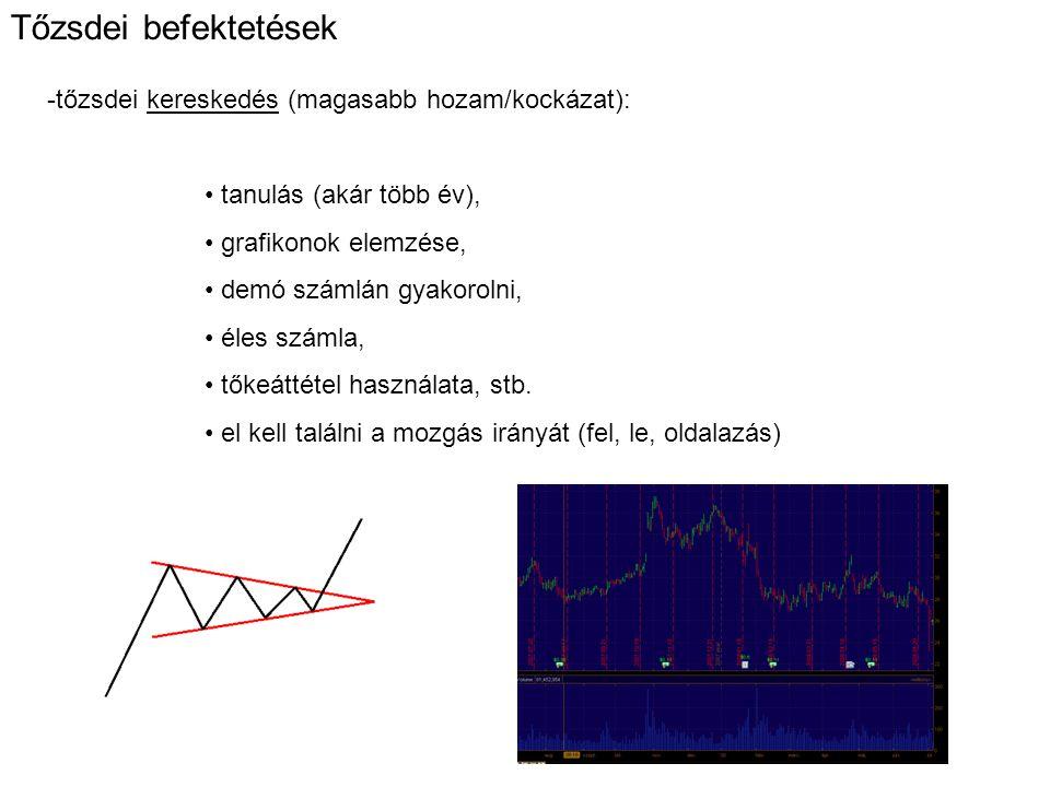 Tőzsdei befektetések -tőzsdei kereskedés (magasabb hozam/kockázat): • tanulás (akár több év), • grafikonok elemzése, • demó számlán gyakorolni, • éles